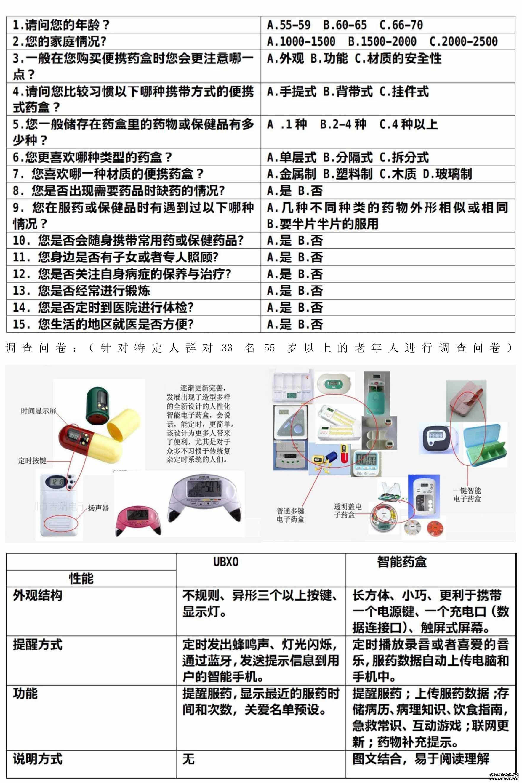 智能药盒交互概念设计报告_博深论文网